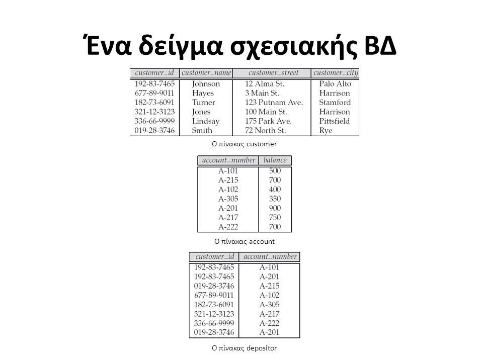 Ένα δείγμα σχεσιακής ΒΔ Ο πίνακας customer Ο πίνακας account Ο πίνακας depositor