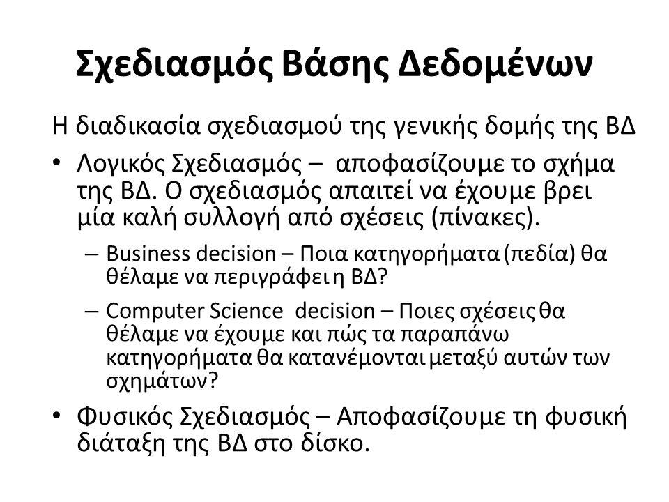 Σχεδιασμός Βάσης Δεδομένων Η διαδικασία σχεδιασμού της γενικής δομής της ΒΔ Λογικός Σχεδιασμός – αποφασίζουμε το σχήμα της ΒΔ.