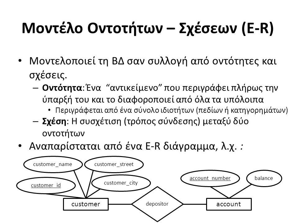 Μοντέλο Οντοτήτων – Σχέσεων (E-R) Μοντελοποιεί τη ΒΔ σαν συλλογή από οντότητες και σχέσεις.