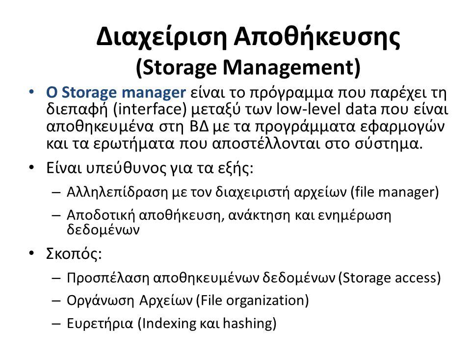 Διαχείριση Αποθήκευσης (Storage Management) Ο Storage manager είναι το πρόγραμμα που παρέχει τη διεπαφή (interface) μεταξύ των low-level data που είναι αποθηκευμένα στη ΒΔ με τα προγράμματα εφαρμογών και τα ερωτήματα που αποστέλλονται στο σύστημα.