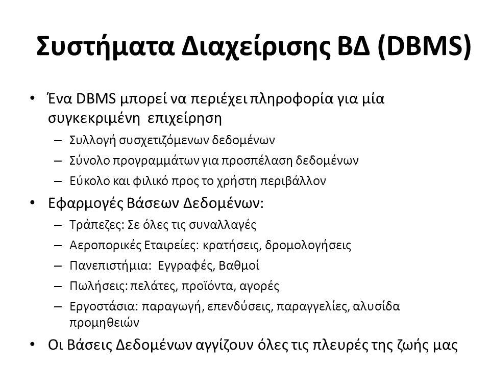 Συστήματα Διαχείρισης ΒΔ (DBMS) Ένα DBMS μπορεί να περιέχει πληροφορία για μία συγκεκριμένη επιχείρηση – Συλλογή συσχετιζόμενων δεδομένων – Σύνολο προγραμμάτων για προσπέλαση δεδομένων – Εύκολο και φιλικό προς το χρήστη περιβάλλον Εφαρμογές Βάσεων Δεδομένων: – Τράπεζες: Σε όλες τις συναλλαγές – Αεροπορικές Εταιρείες: κρατήσεις, δρομολογήσεις – Πανεπιστήμια: Εγγραφές, Βαθμοί – Πωλήσεις: πελάτες, προϊόντα, αγορές – Εργοστάσια: παραγωγή, επενδύσεις, παραγγελίες, αλυσίδα προμηθειών Οι Βάσεις Δεδομένων αγγίζουν όλες τις πλευρές της ζωής μας