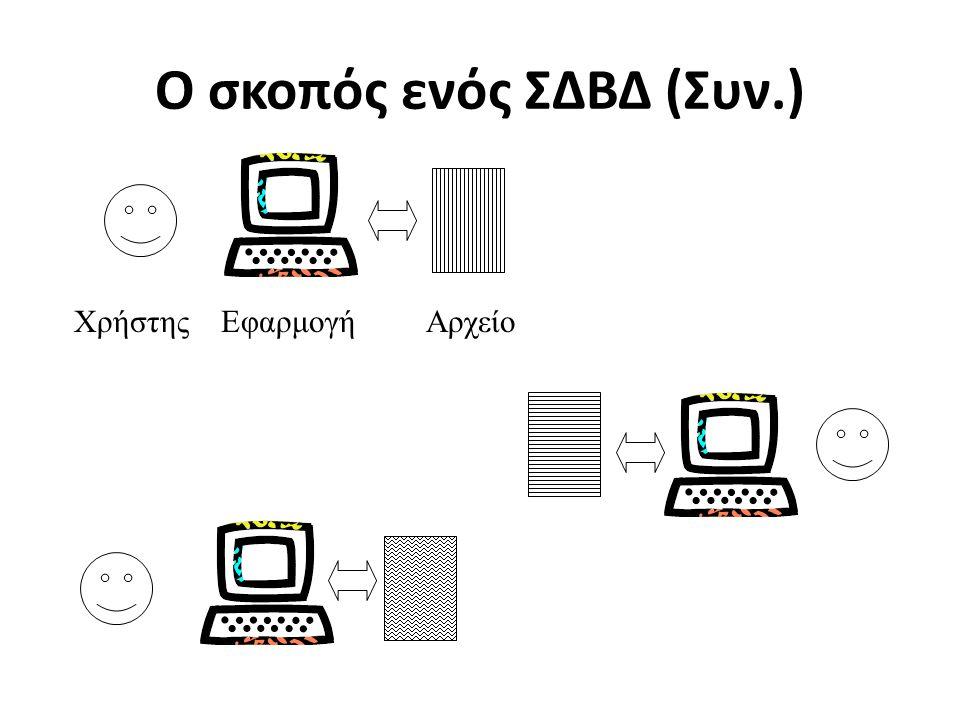 Διαχειριστής Τα καθήκοντα του Database administrator: – Ορισμός σχήματος – Ορισμός αποθηκευτικών δομών και μεθόδων προσπέλασης – Φυσική Οργάνωση της ΒΔ στο δίσκο – Δικαιώματα χρηστών για προσπέλαση της ΒΔ – Ορισμός των integrity constraints που πρέπει να τηρούνται – Δράση συνδέσμου με όλους τους users – Έλεγχος της απόδοσης και ανταπόκριση - προσαρμογή της ΒΔ στις επερχόμενες αλλαγές.