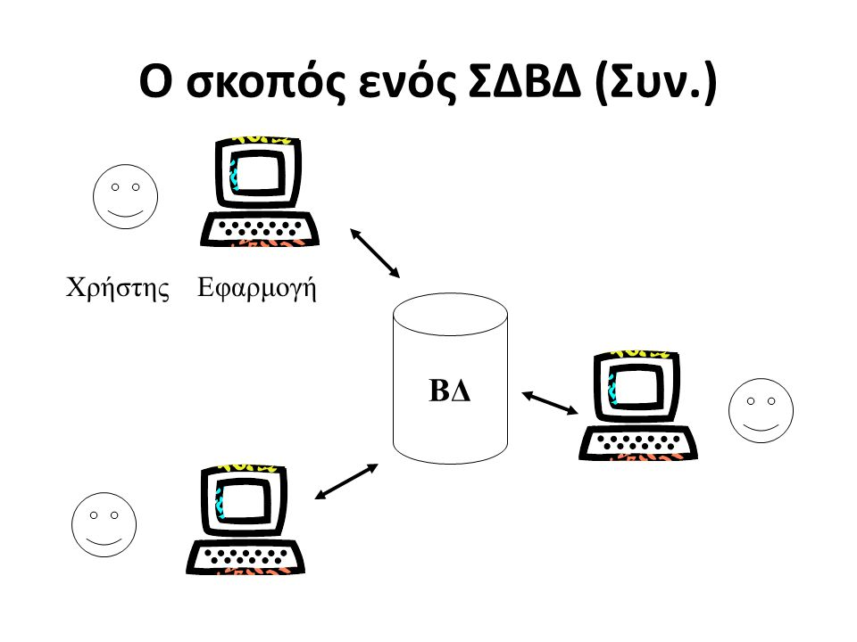 Αφαιρετικά Επίπεδα μιας ΒΔ Φυσικό Επίπεδο: περιγράφει με ποιο τρόπο μία εγγραφή (π.χ., customer) αποθηκεύεται.
