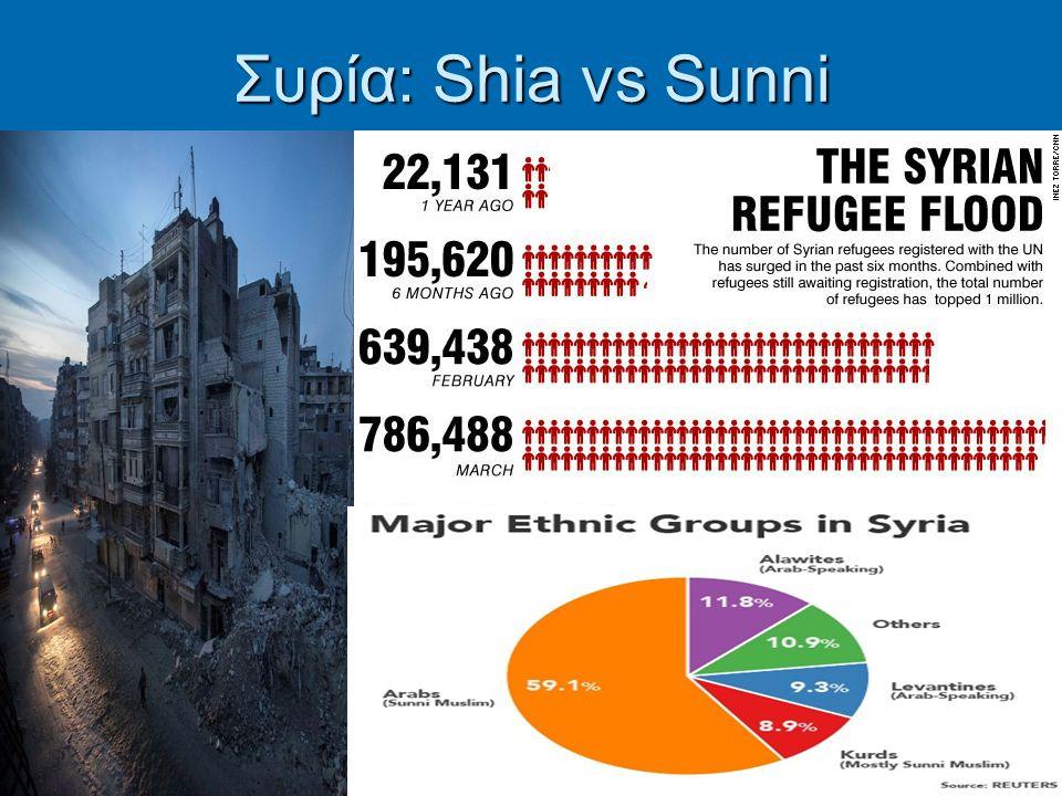 Συρία: Shia vs Sunni