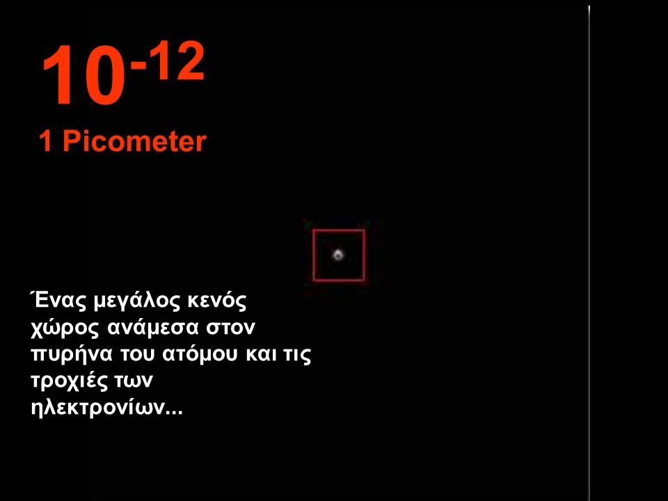 Παρατηρούμε την τροχιά των ηλεκτρονίων. 10 -11 10 picometers