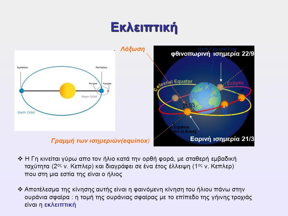 Εκλειπτική  Η Γη κινείται γύρω απο τον ήλιο κατά την ορθή φορά, με σταθερή εμβαδική ταχύτητα (2 ος ν. Κεπλερ) και διαγράφει σε ένα έτος έλλειψη (1 ος