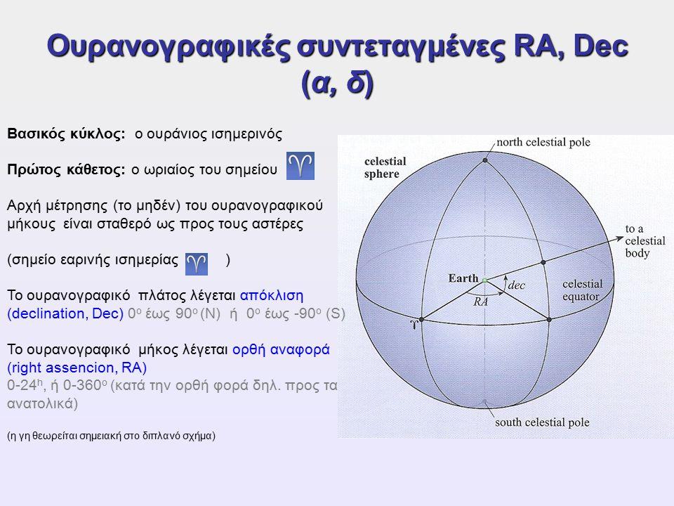 Ουρανογραφικές συντεταγμένες RA, Dec (α, δ) Βασικός κύκλος: ο ουράνιος ισημερινός Πρώτος κάθετος: ο ωριαίος του σημείου Αρχή μέτρησης (το μηδέν) του ο