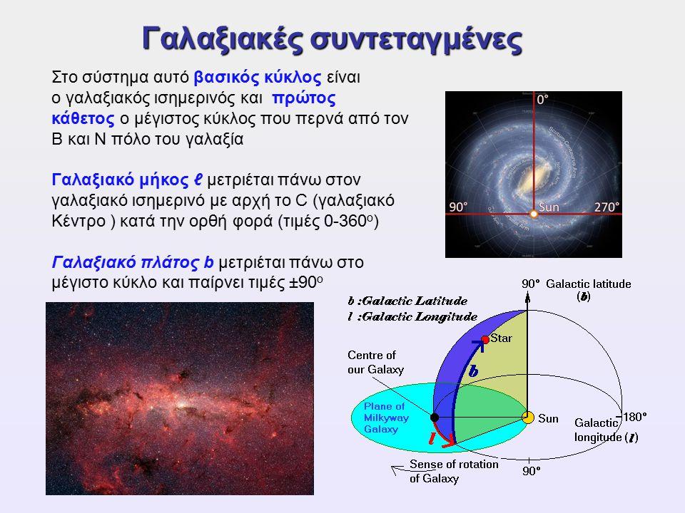 Γαλαξιακές συντεταγμένες Στο σύστημα αυτό βασικός κύκλος είναι ο γαλαξιακός ισημερινός και πρώτος κάθετος ο μέγιστος κύκλος που περνά από τον Β και Ν