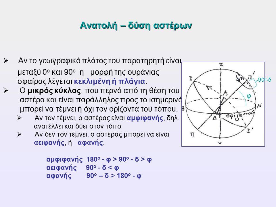 Ανατολή – δύση αστέρων  Αν το γεωγραφικό πλάτος του παρατηρητή είναι μεταξύ 0 ο και 90 ο η μορφή της ουράνιας σφαίρας λέγεται κεκλιμένη ή πλάγια.  O
