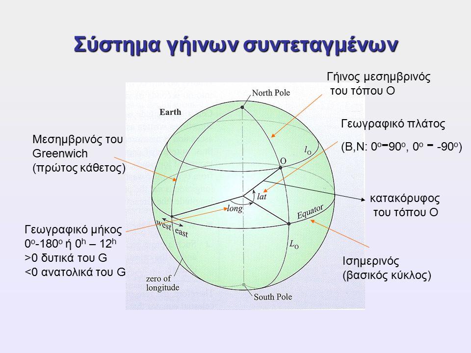 Σύστημα γήινων συντεταγμένων Γεωγραφικό πλάτος (Β,Ν: 0 o - 90 o, 0 o - -90 o ) Γεωγραφικό μήκος 0 o -180 o ή 0 h – 12 h >0 δυτικά του G <0 ανατολικά τ