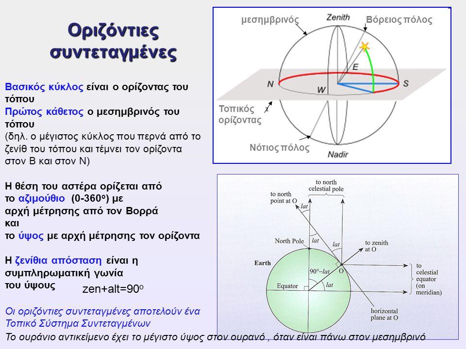 Οριζόντιες συντεταγμένες Βασικός κύκλος είναι ο ορίζοντας του τόπου Πρώτος κάθετος ο μεσημβρινός του τόπου (δηλ. ο μέγιστος κύκλος που περνά από το ζε