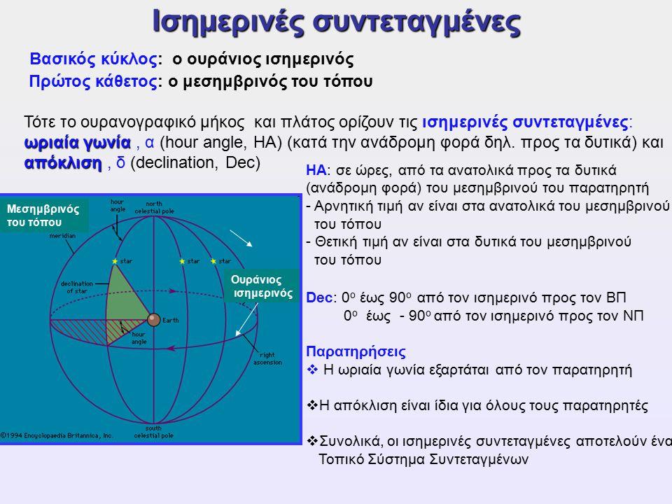 Ισημερινές συντεταγμένες Πρώτος κάθετος: o μεσημβρινός του τόπου Τότε το ουρανογραφικό μήκος και πλάτος ορίζουν τις ισημερινές συντεταγμένες: ωριαία γ