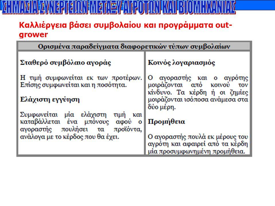 MARKETING - TMHMA ΔΙΑΙΤΟΛΟΓΙΑΣ & ΔΙΑΤΡΟΦΗΣ Καλλιέργεια βάσει συμβολαίου και προγράμματα out- grower