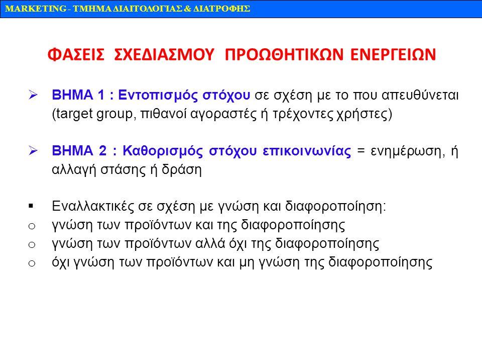 MARKETING - TMHMA ΔΙΑΙΤΟΛΟΓΙΑΣ & ΔΙΑΤΡΟΦΗΣ  ΒΗΜΑ 1 : Εντοπισμός στόχου σε σχέση με το που απευθύνεται (target group, πιθανοί αγοραστές ή τρέχοντες χρ