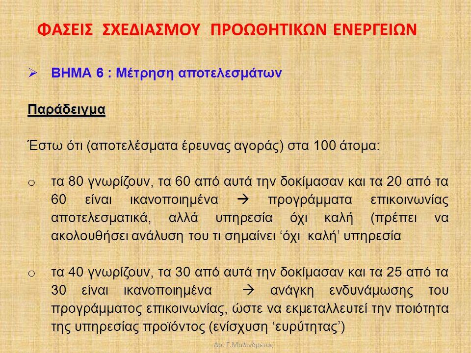 Δρ. Γ.Μαλινδρέτος  ΒΗΜΑ 6 : Mέτρηση αποτελεσμάτωνΠαράδειγμα Έστω ότι (αποτελέσματα έρευνας αγοράς) στα 100 άτομα: o τα 80 γνωρίζουν, τα 60 από αυτά τ
