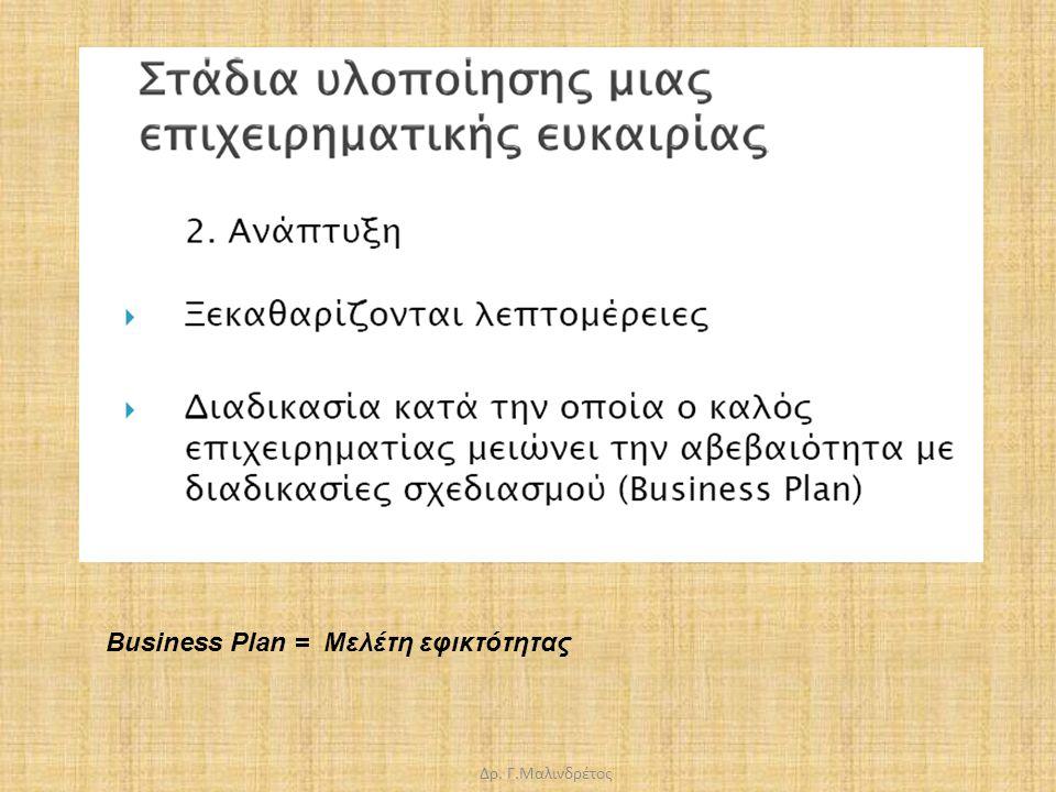 Business Plan = Mελέτη εφικτότητας