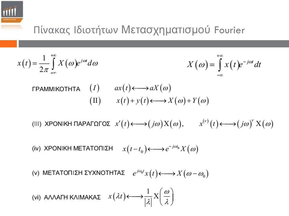 Πίνακας Ιδιοτήτων Μετασχηματισμού Fourier