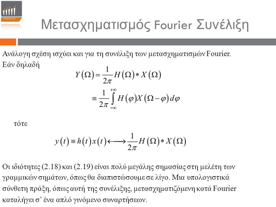 Μετασχηματισμός Fourier Συνέλιξη Ανάλογη σχέση ισχύει και για τη συνέλιξη των μετασχηματισμών Fourier. Εάν δηλαδή τότε Οι ιδιότητες (2.18) και (2.19)