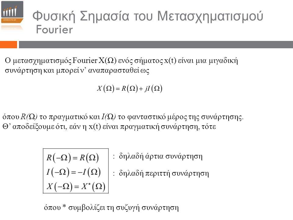 Φυσική Σημασία του Μετασχηματισμού Fourier Ο μετασχηματισμός Fourier X(Ω) ενός σήματος x(t) είναι μια μιγαδική συνάρτηση και μπορεί ν' αναπαρασταθεί ω