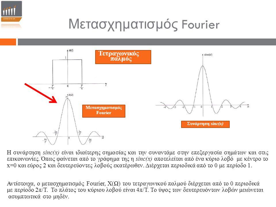 Μετασχηματισμός Fourier και Συνέλιξη Στο προηγούμενο κεφάλαιο ορίσαμε τη συνέλιξη δύο συναρτήσεων x(t) και h(t) ως: Είδαμε ότι, εάν h(t) συμβολίζει την κρουστική απόκριση ενός γραμμικού χρονικά αμετάβλητου συστήματος και x(t) την είσοδό του, τότε y(t) είναι το σήμα εξόδου του συστήματος.