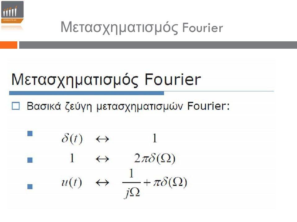 Μετασχηματισμός Fourier και Συνέλιξη όπου Η(Ω), Χ(Ω) οι μετασχηματισμοί Fourier των h(t) και x(t), αντίστοιχα.