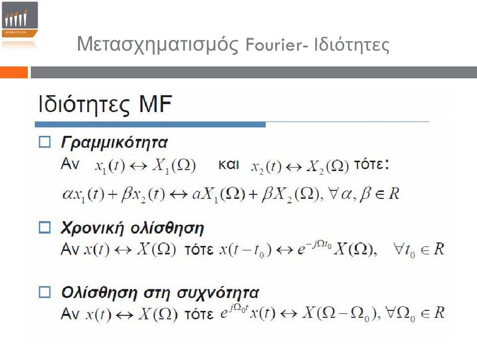Φυσική Σημασία του Μετασχηματισμού Fourier Ο μετασχηματισμός Fourier X(Ω) ενός σήματος x(t) είναι μια μιγαδική συνάρτηση και μπορεί ν' αναπαρασταθεί ως όπου R(Ω) το πραγματικό και I(Ω) το φανταστικό μέρος της συνάρτησης.