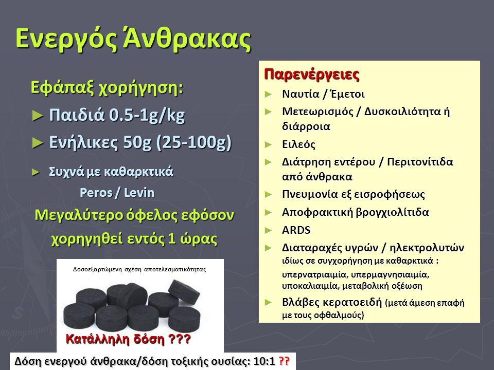 Ενεργός Άνθρακας Εφάπαξ χορήγηση: ► Παιδιά 0.5-1g/kg ► Ενήλικες 50g (25-100g) ► Συχνά με καθαρκτικά Peros / Levin Μεγαλύτερο όφελος εφόσον χορηγηθεί ε