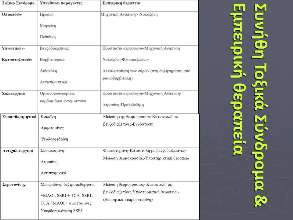 Συνήθη Τοξικά Σύνδρομα & Εμπειρική θεραπεία