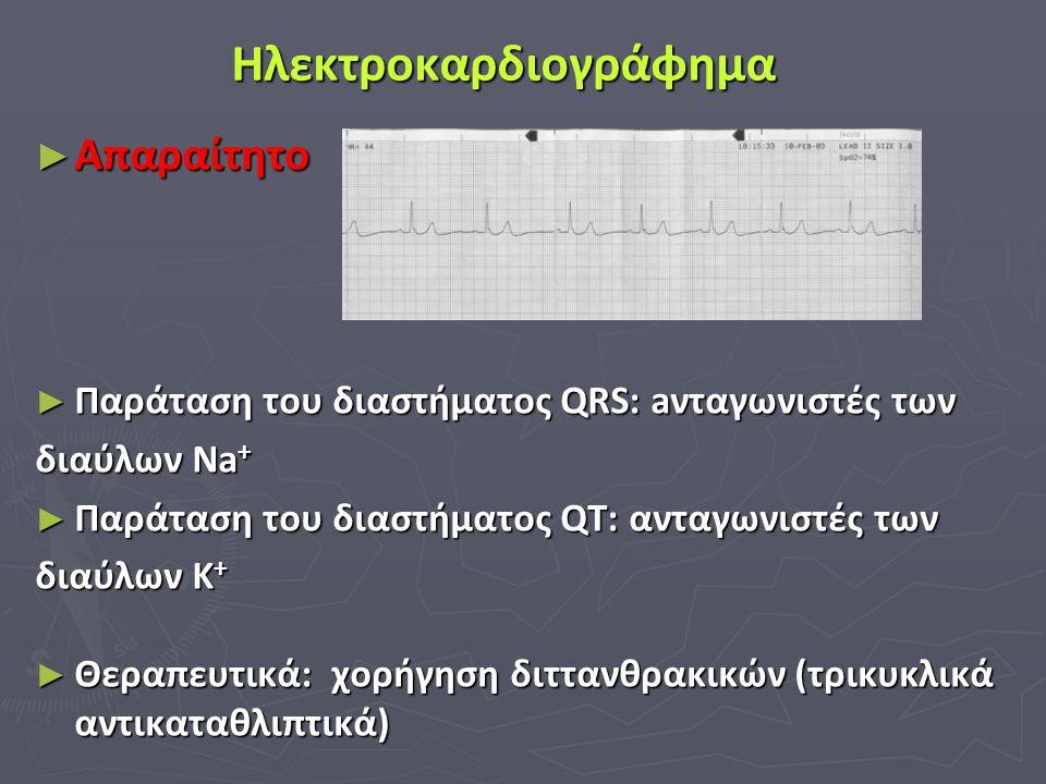 Ηλεκτροκαρδιογράφημα ► Απαραίτητο ► Παράταση του διαστήματος QRS: aνταγωνιστές των διαύλων Na + ► Παράταση του διαστήματος QT: ανταγωνιστές των διαύλω