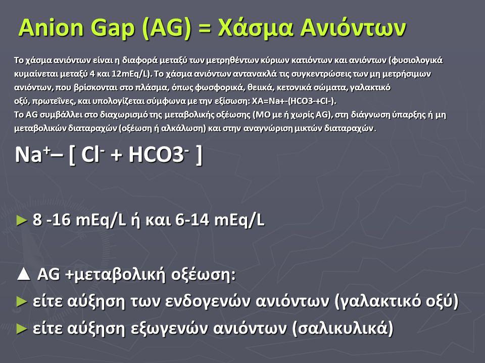 Anion Gap (AG) = Χάσμα Ανιόντων Το χάσμα ανιόντων είναι η διαφορά μεταξύ των μετρηθέντων κύριων κατιόντων και ανιόντων (φυσιολογικά κυμαίνεται μεταξύ