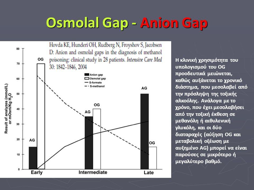 Osmolal Gap - Anion Gap Η κλινική χρησιμότητα του υπολογισμού του OG προοδευτικά μειώνεται, καθώς αυξάνεται το χρονικό διάστημα, που μεσολαβεί από την