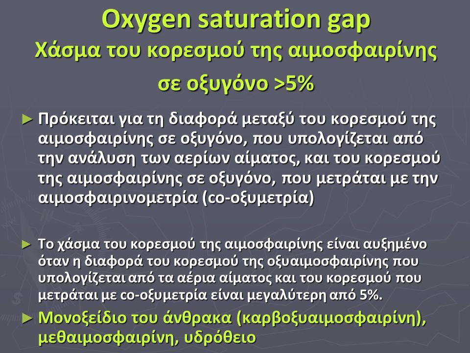 Oxygen saturation gap Χάσμα του κορεσμού της αιμοσφαιρίνης σε οξυγόνο >5% ► Πρόκειται για τη διαφορά μεταξύ του κορεσμού της αιμοσφαιρίνης σε οξυγόνο,
