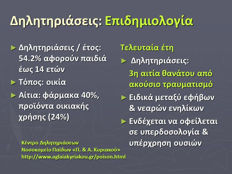 Δηλητηριάσεις: Επιδημιολογία ► Δηλητηριάσεις / έτος: 54.2% αφορούν παιδιά έως 14 ετών ► Τόπος: οικία ► Αίτια: φάρμακα 40%, προϊόντα οικιακής χρήσης (2