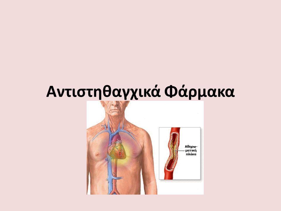 Αντιστηθαγχικά Φάρμακα