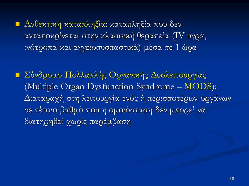 Ανθεκτική καταπληξία: καταπληξία που δεν ανταποκρίνεται στην κλασσική θεραπεία (IV υγρά, ινότροπα και αγγειοσυσπαστικά) μέσα σε 1 ώρα Ανθεκτική καταπλ