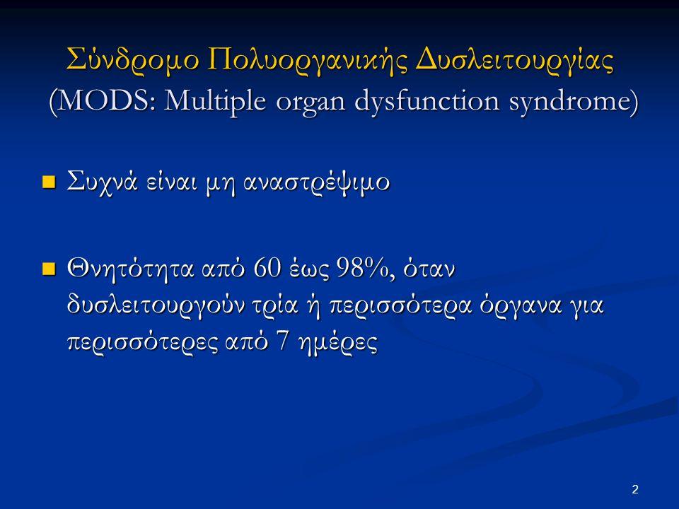 Σύνδρομο Πολυοργανικής Δυσλειτουργίας ( MODS: Multiple organ dysfunction syndrome) Συχνά είναι μη αναστρέψιμο Συχνά είναι μη αναστρέψιμο Θνητότητα από
