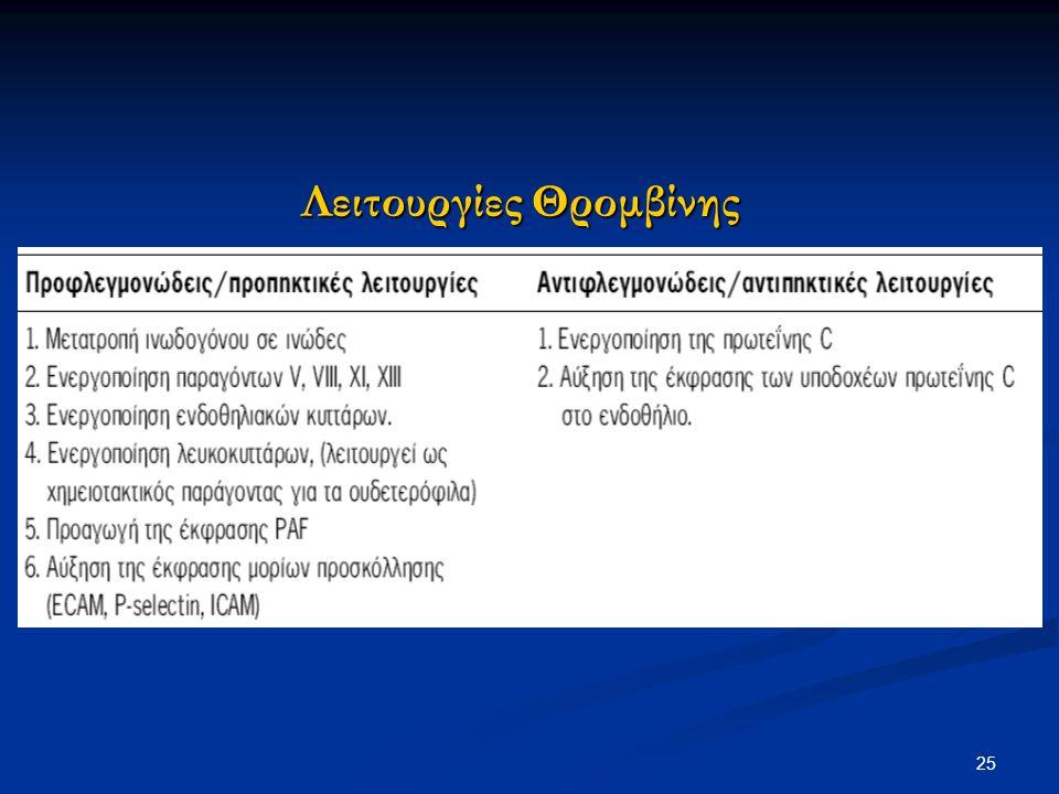 Λειτουργίες Θρομβίνης 25