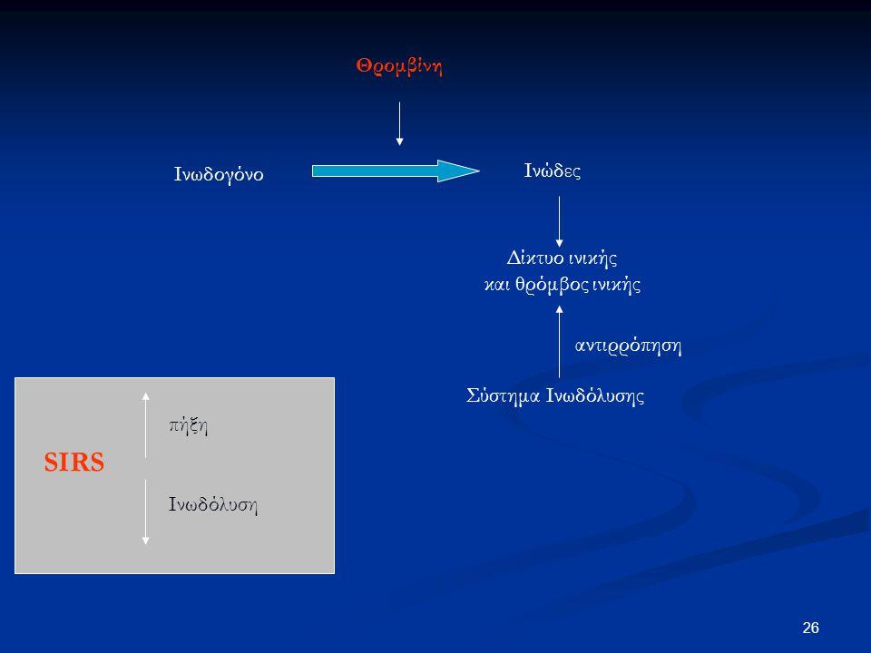 Θρομβίνη Ινωδογόνο Ινώδες Δίκτυο ινικής και θρόμβος ινικής Σύστημα Ινωδόλυσης αντιρρόπηση SIRS πήξη Ινωδόλυση 26