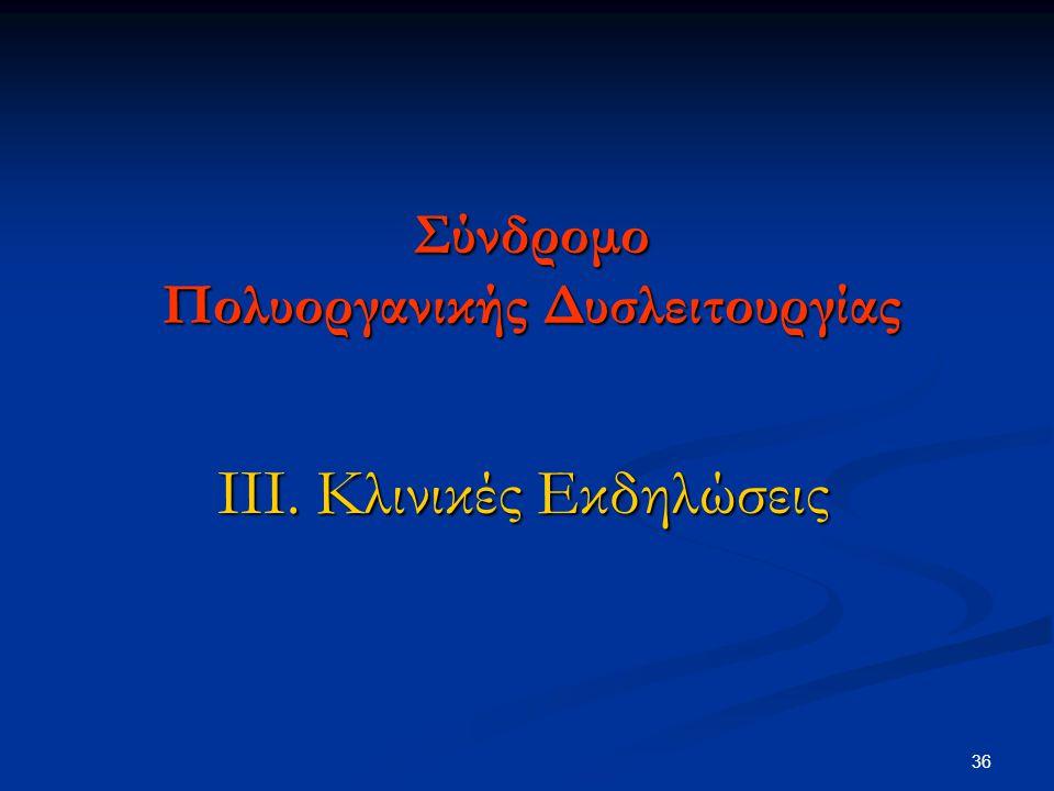Σύνδρομο Πολυοργανικής Δυσλειτουργίας ΙΙΙ. Κλινικές Εκδηλώσεις 36