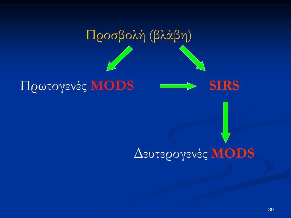 Προσβολή (βλάβη) Πρωτογενές MODSSIRS Δευτερογενές MODS 39