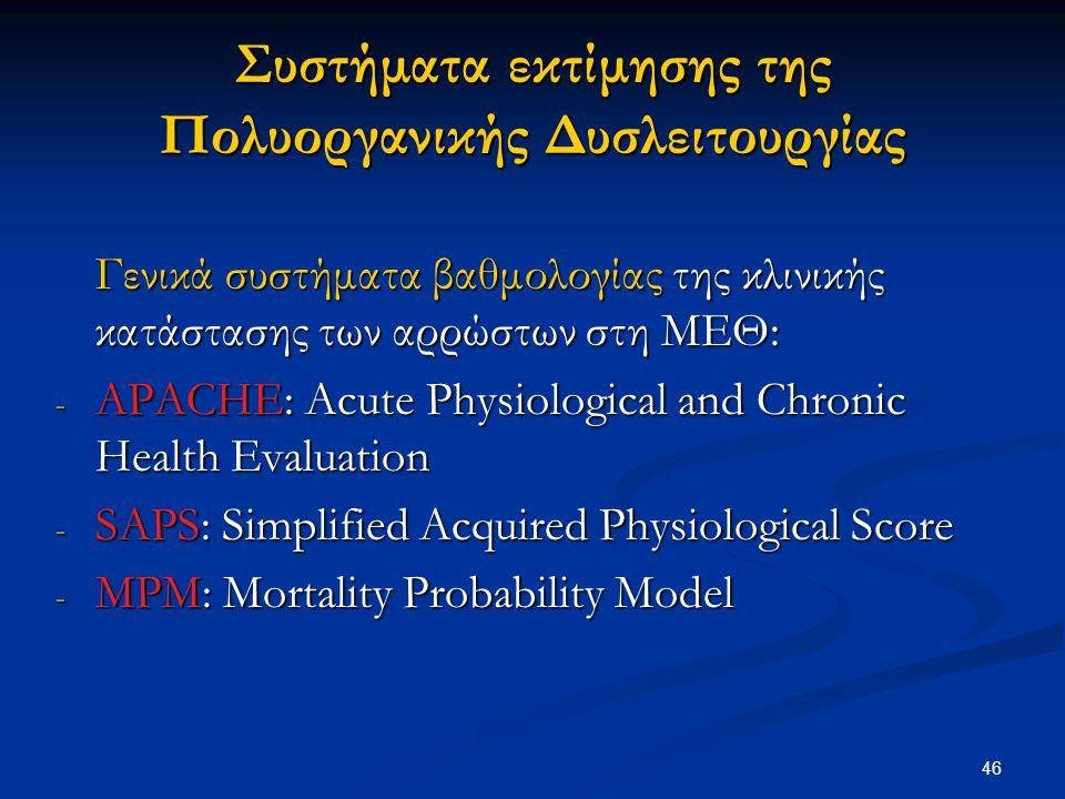 Συστήματα εκτίμησης της Πολυοργανικής Δυσλειτουργίας Γενικά συστήματα βαθμολογίας της κλινικής κατάστασης των αρρώστων στη ΜΕΘ: - APACHE: Acute Physio