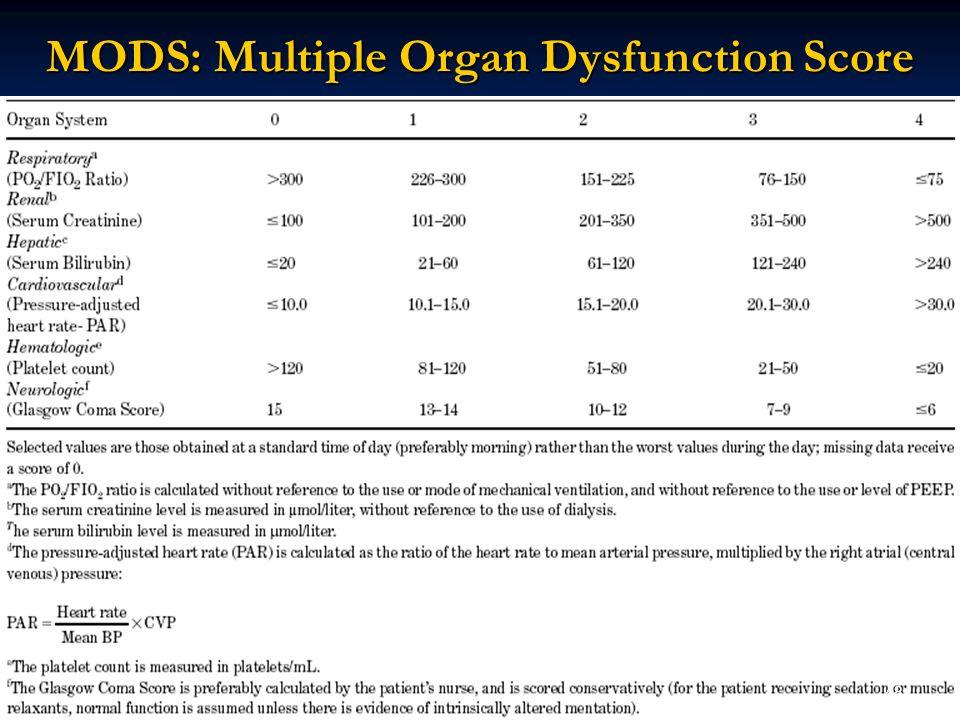 MODS: Multiple Organ Dysfunction Score 48