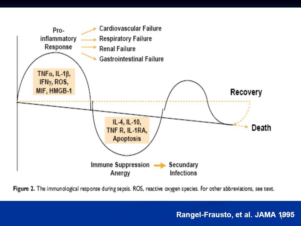 Rangel-Frausto, et al. JΑΜΑ 1995 7