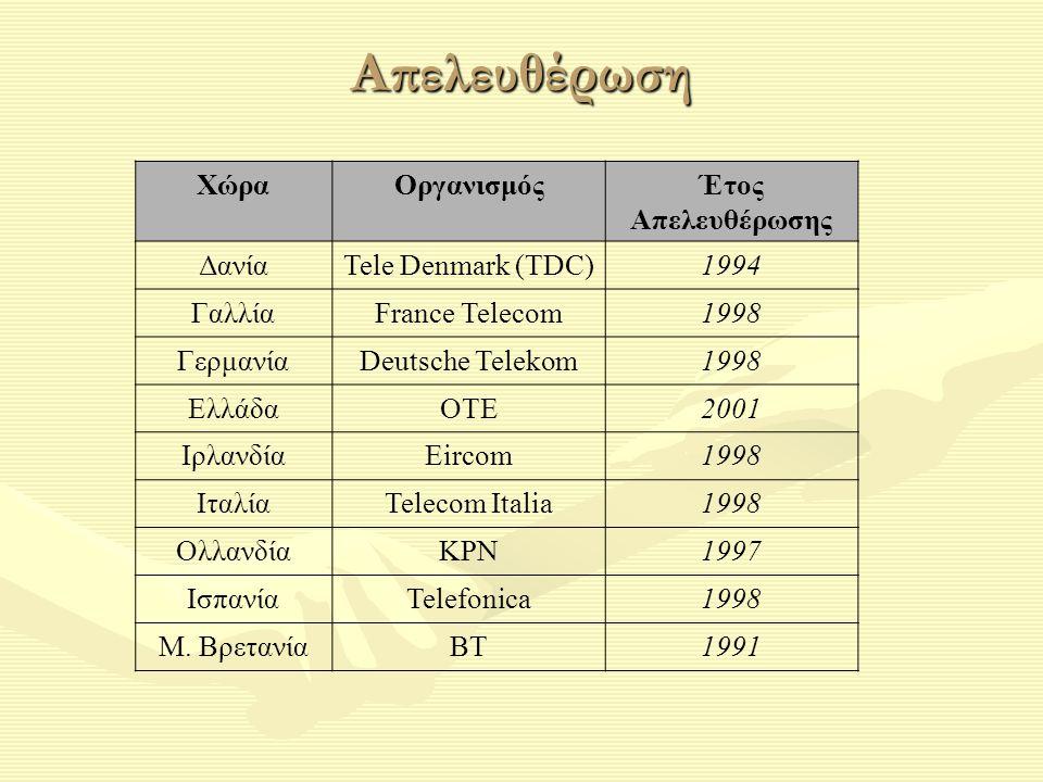Απελευθέρωση ΧώραΟργανισμόςΈτος Απελευθέρωσης ΔανίαTele Denmark (TDC)1994 ΓαλλίαFrance Telecom1998 ΓερμανίαDeutsche Telekom1998 ΕλλάδαOTE2001 ΙρλανδίαEircom1998 ΙταλίαTelecom Italia1998 ΟλλανδίαKPN1997 ΙσπανίαTelefonica1998 Μ.