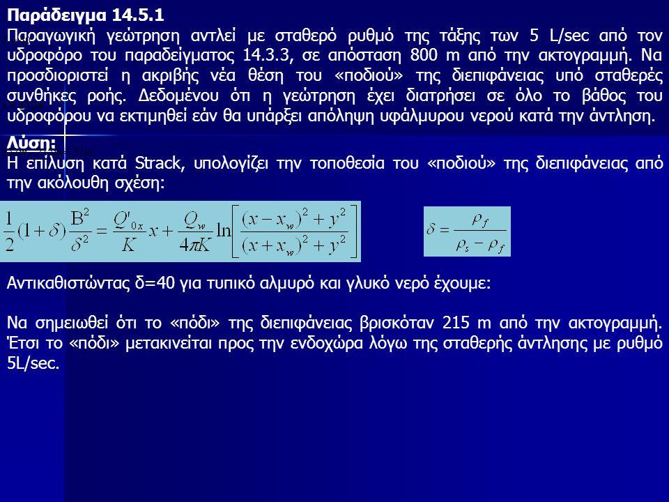 Παράδειγμα 14.5.1 Παραγωγική γεώτρηση αντλεί με σταθερό ρυθμό της τάξης των 5 L/sec από τον υδροφόρο του παραδείγματος 14.3.3, σε απόσταση 800 m από τ