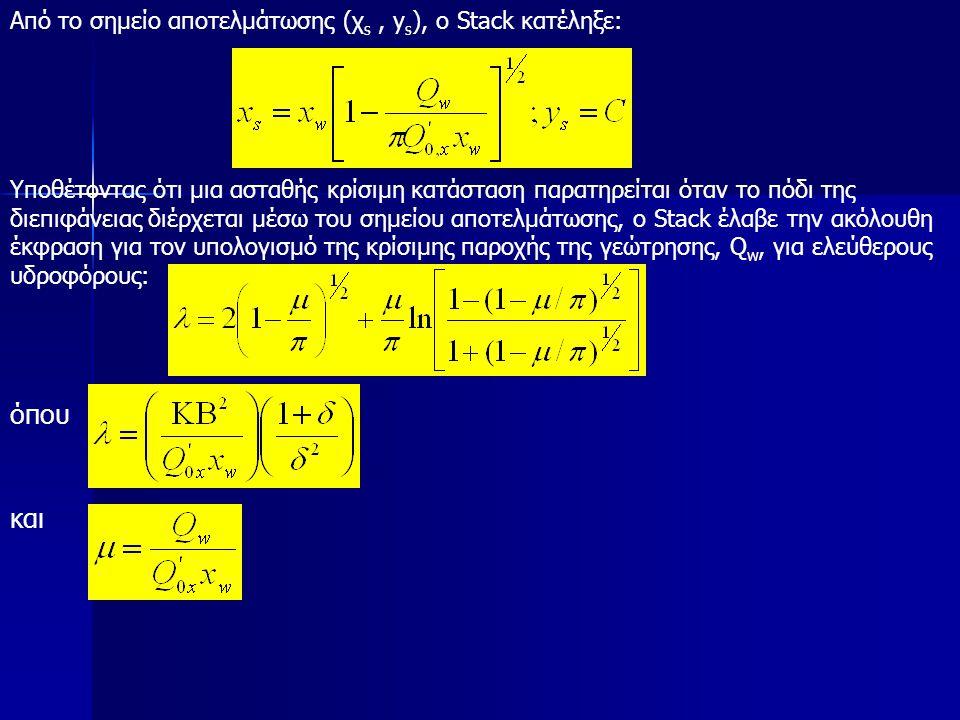 Από το σημείο αποτελμάτωσης (χ s, y s ), ο Stack κατέληξε: Υποθέτοντας ότι μια ασταθής κρίσιμη κατάσταση παρατηρείται όταν το πόδι της διεπιφάνειας διέρχεται μέσω του σημείου αποτελμάτωσης, ο Stack έλαβε την ακόλουθη έκφραση για τον υπολογισμό της κρίσιμης παροχής της γεώτρησης, Q w, για ελεύθερους υδροφόρους: όπου και