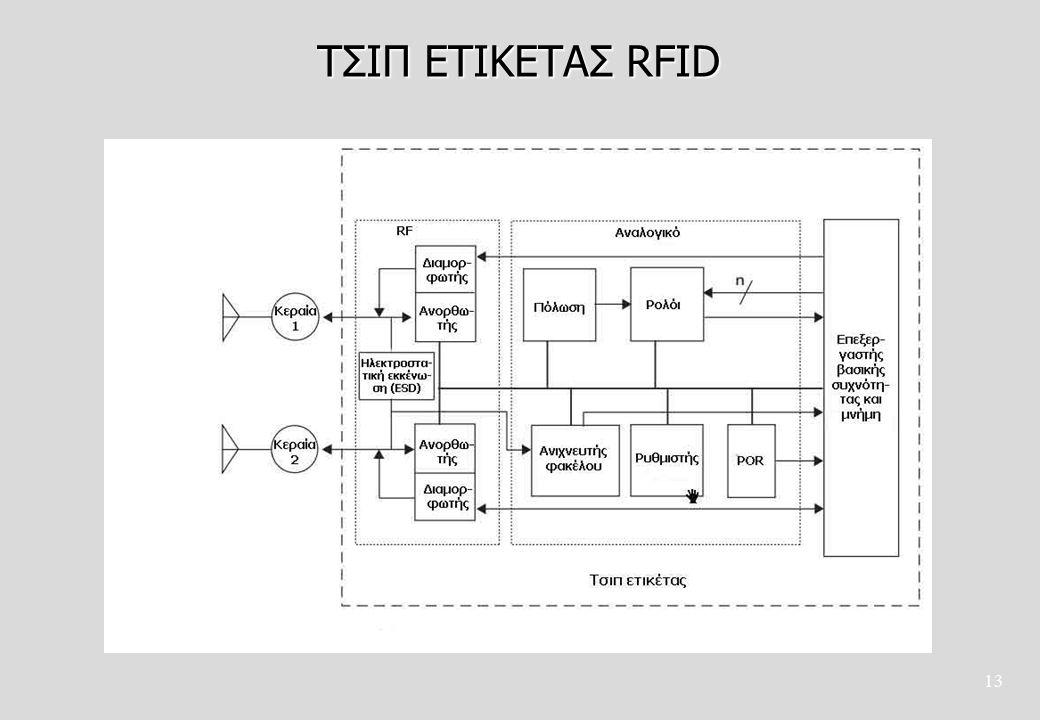 13 ΤΣΙΠ ΕΤΙΚΕΤΑΣ RFID