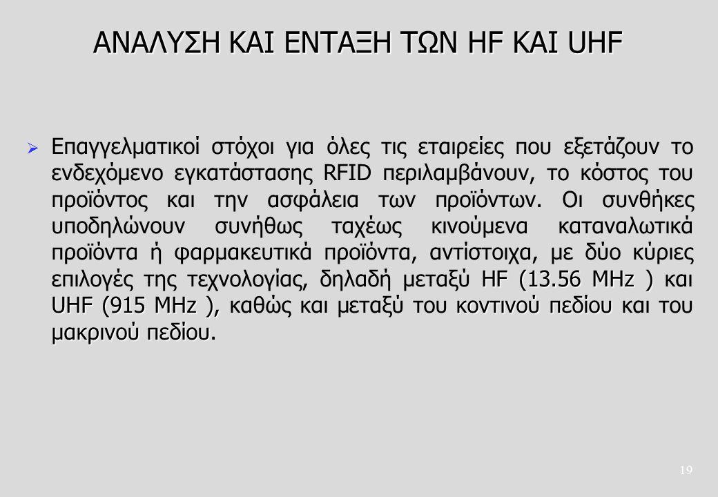 19  HF (13.56 MHz ) UHF (915 MHz ), κοντινού πεδίου μακρινού πεδίου  Επαγγελματικοί στόχοι για όλες τις εταιρείες που εξετάζουν το ενδεχόμενο εγκατάστασης RFID περιλαμβάνουν, το κόστος του προϊόντος και την ασφάλεια των προϊόντων.