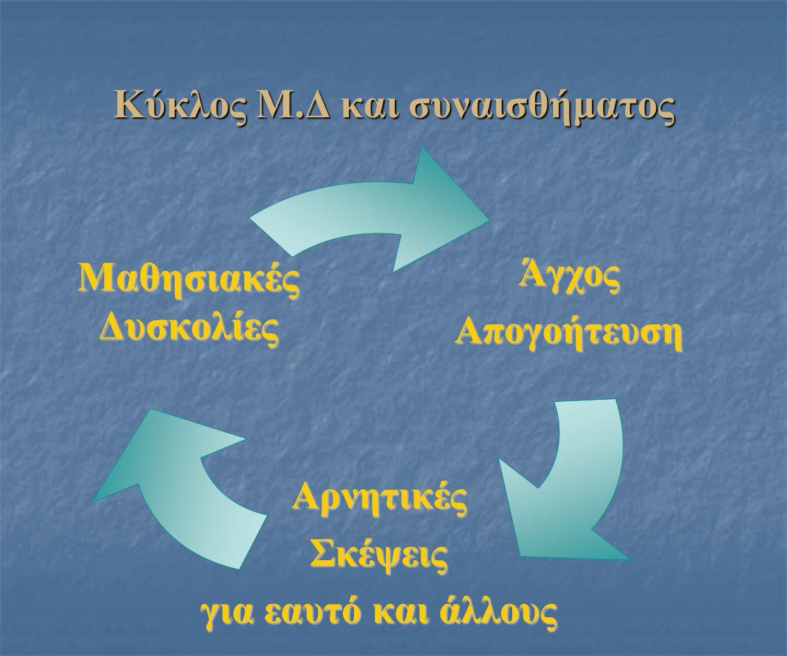Κύκλος Μ.Δ και συναισθήματος ΆγχοςΑπογοήτευση ΑρνητικέςΣκέψεις για εαυτό και άλλους ΜαθησιακέςΔυσκολίες