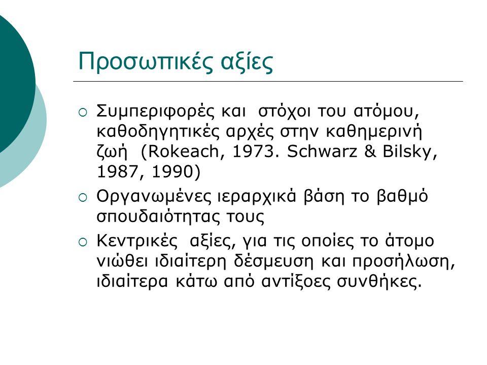 Προσωπικές αξίες  Συμπεριφορές και στόχοι του ατόμου, καθοδηγητικές αρχές στην καθημερινή ζωή (Rokeach, 1973. Schwarz & Bilsky, 1987, 1990)  Οργανωμ